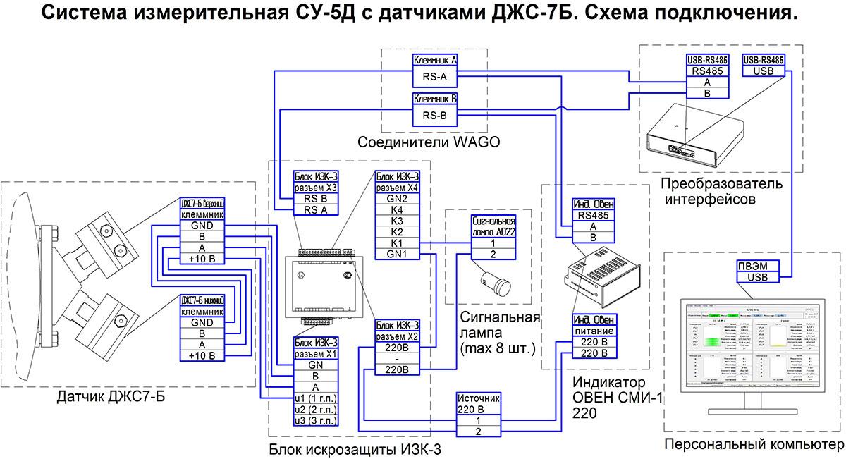 Проточный плотномер ДЖС-7П. Датчик влажности мазута.